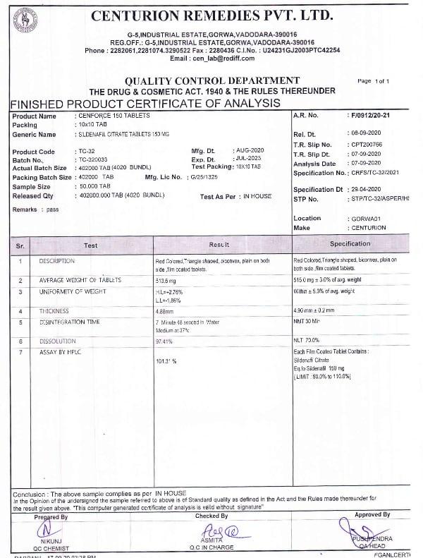 Сертификат CENFORCE-150